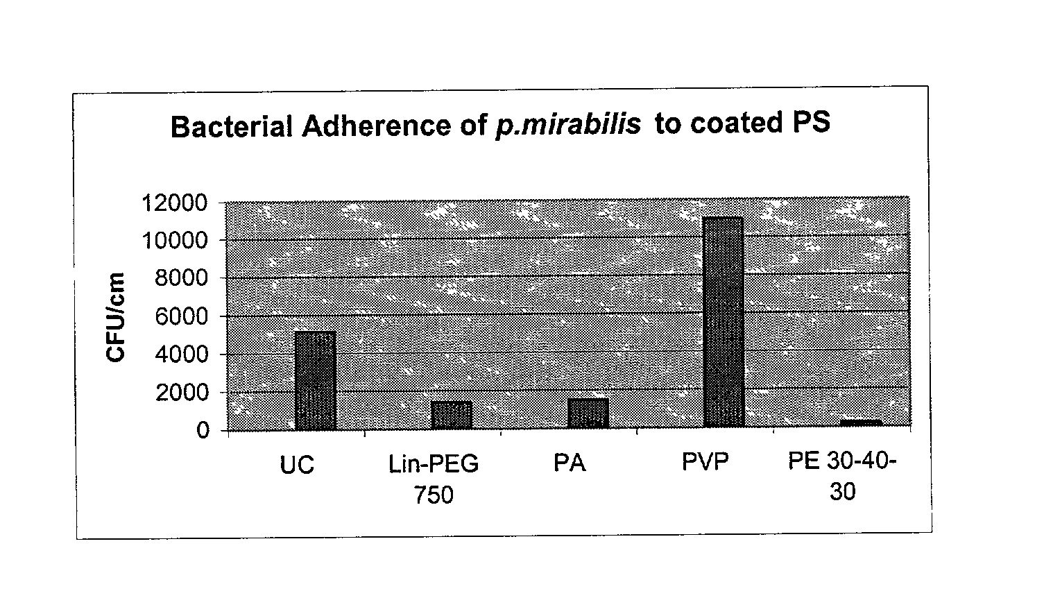 Figure US20030077452A1-20030424-P00007