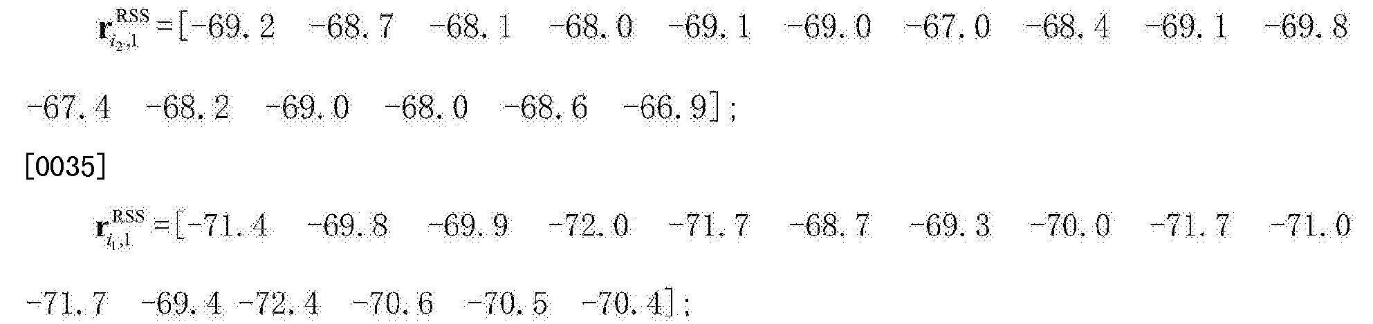 Figure CN103744053BD00061
