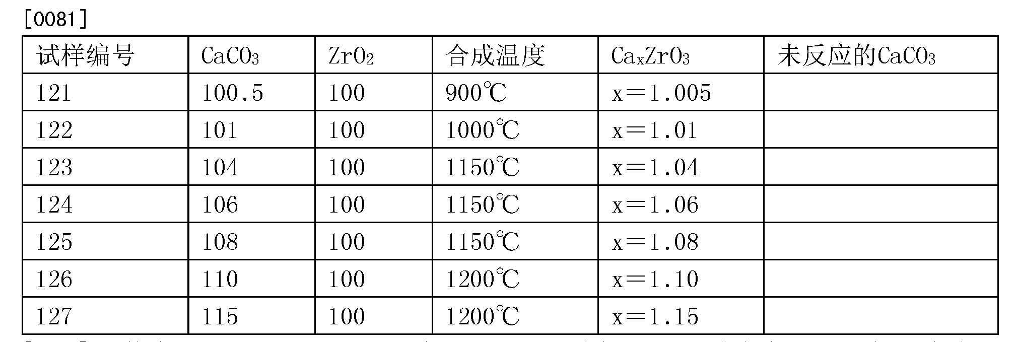 Figure CN103140904BD00131