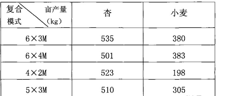 Figure CN101766089BD00071