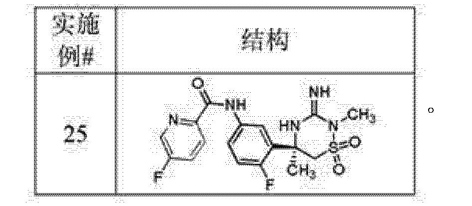 Figure CN102639135AC00391