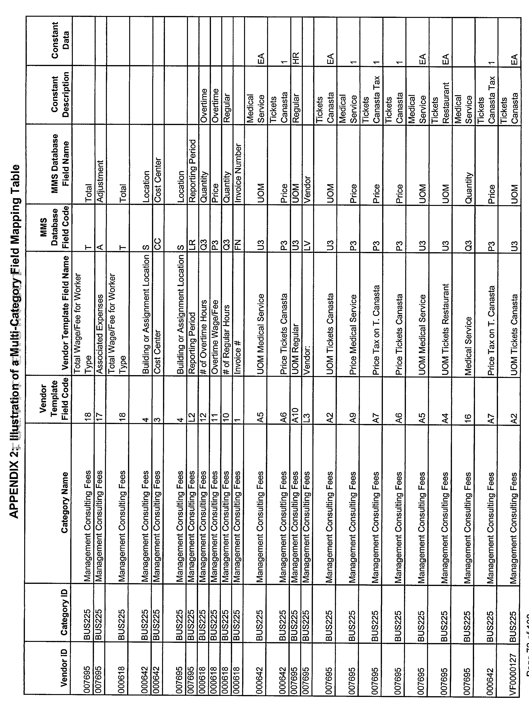Figure US20020128938A1-20020912-P00014