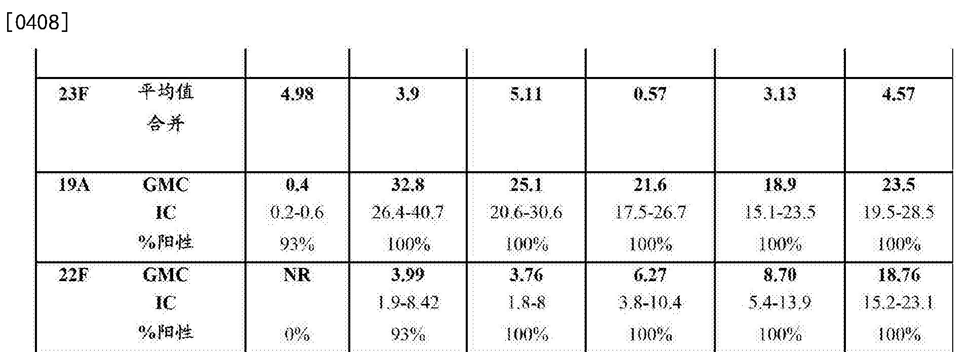 Figure CN103585623BD00461