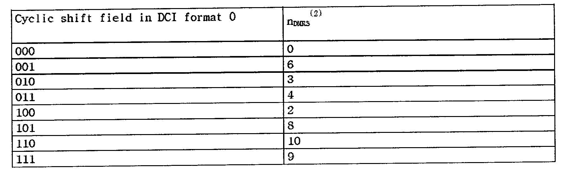 Figure 112011500951185-pat00023