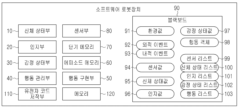 Figure R1020070071229