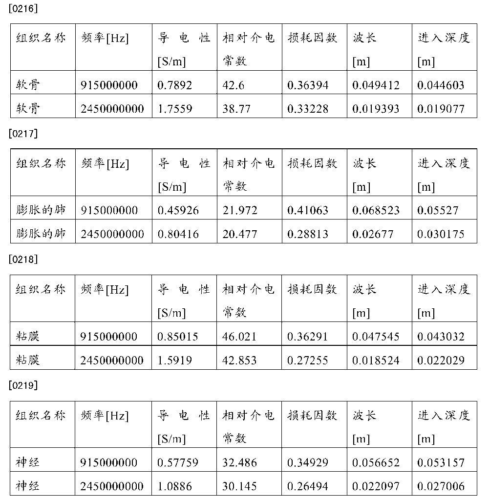 Figure CN104939920AD00271