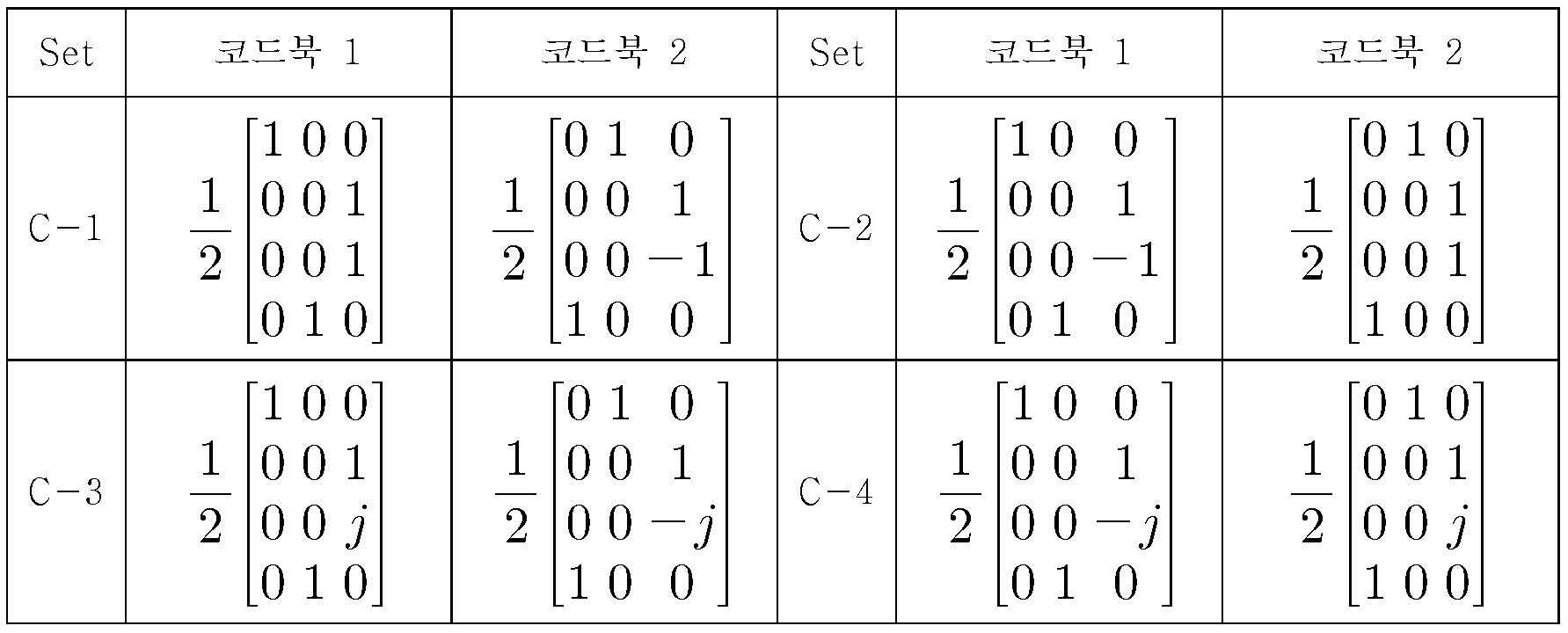 Figure 112010009825391-pat00039