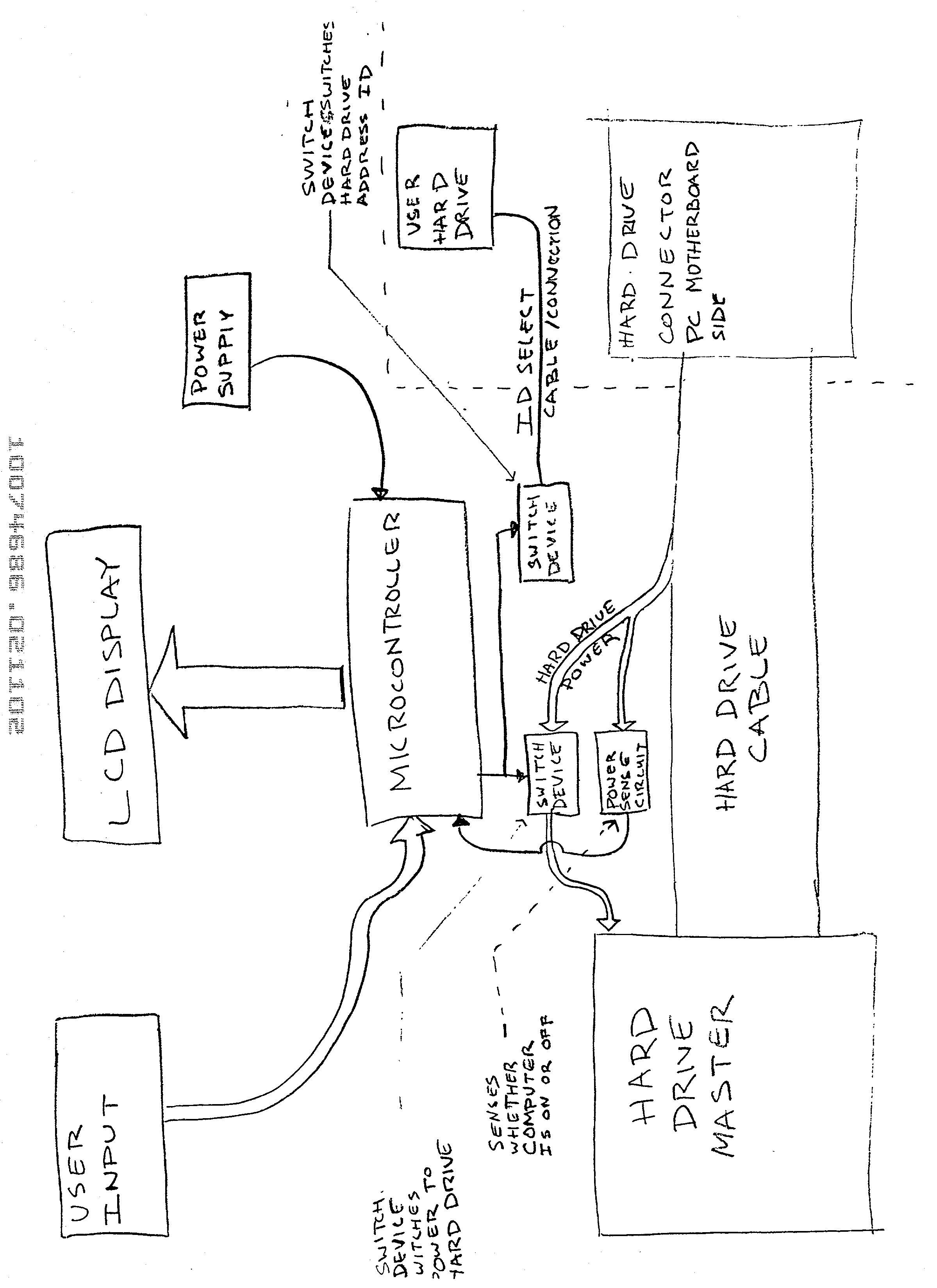 Figure US20020194533A1-20021219-P00044