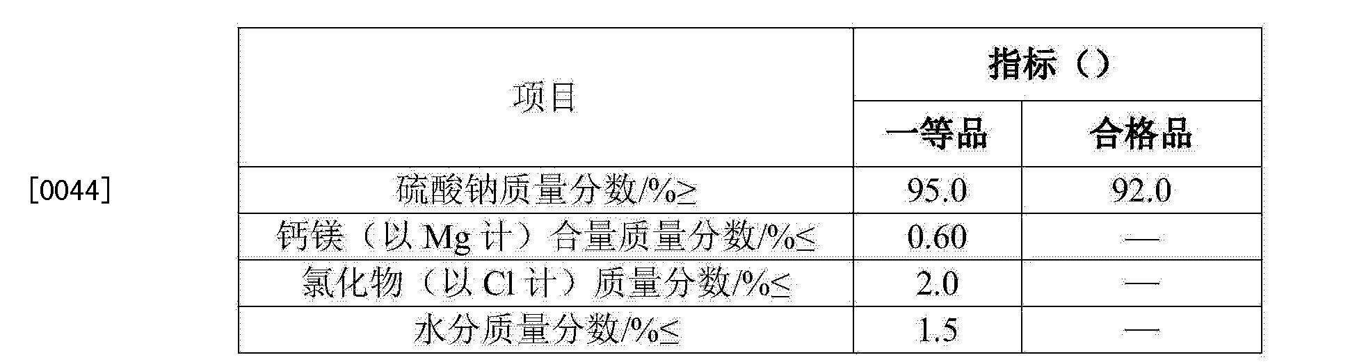 Figure CN103803753AD00063
