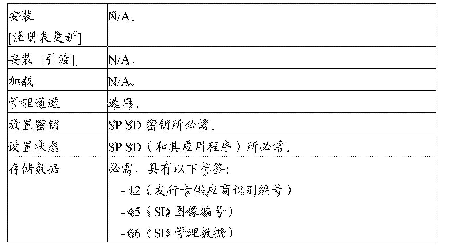 Figure CN104395909BD00172