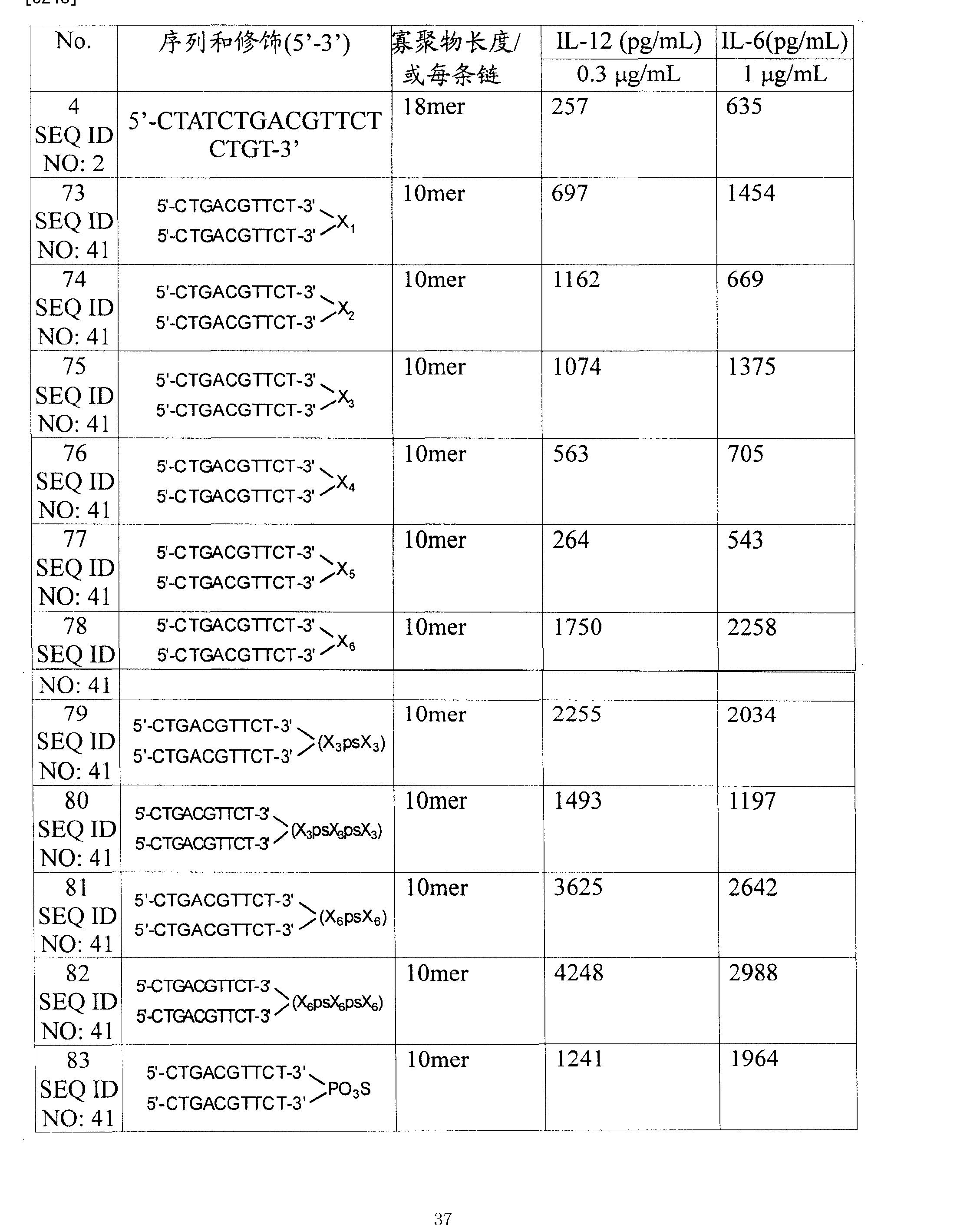 Figure CN101094594BD00371