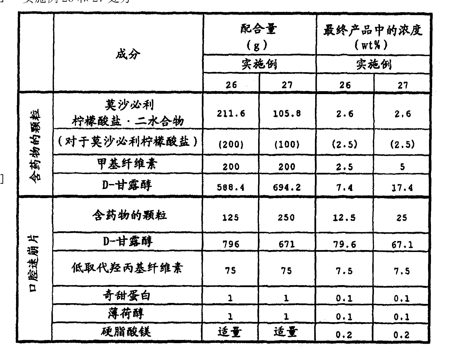 Figure CN1913876BD00221