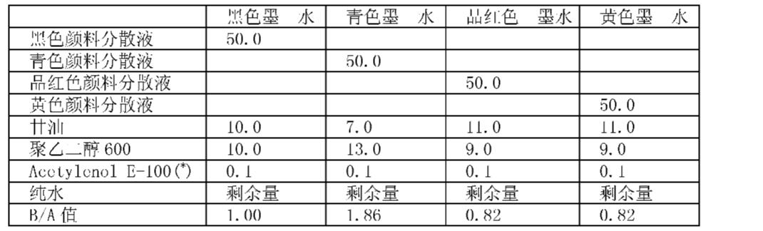 Figure CN1977005BD00302
