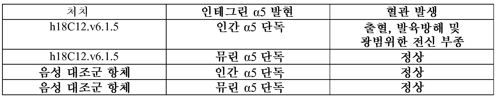 Figure 112011074210033-pct00002