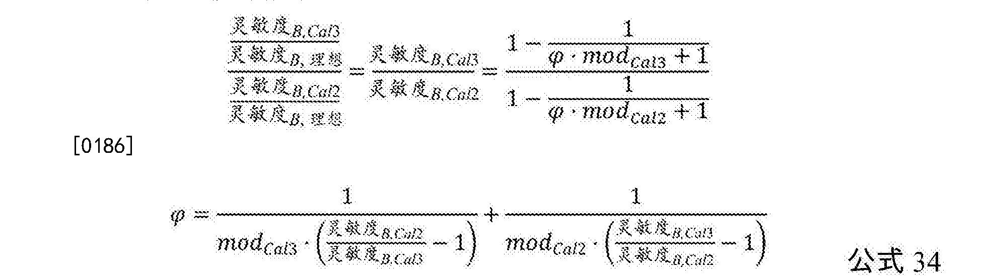 Figure CN107810409AD00163