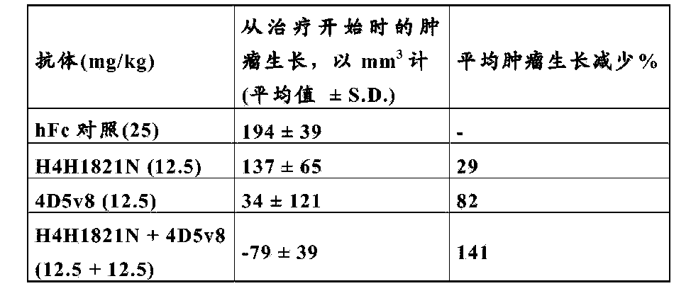 Figure CN103917562BD00371