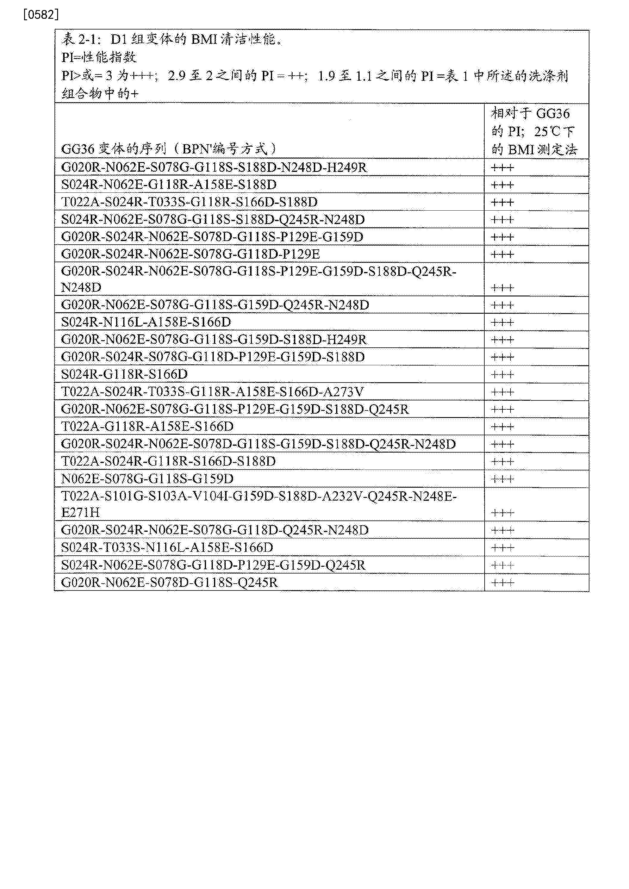Figure CN103764823BD01841