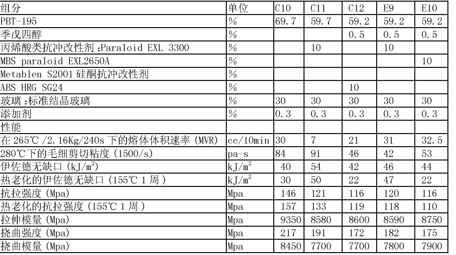 Figure CN101175804BD00163