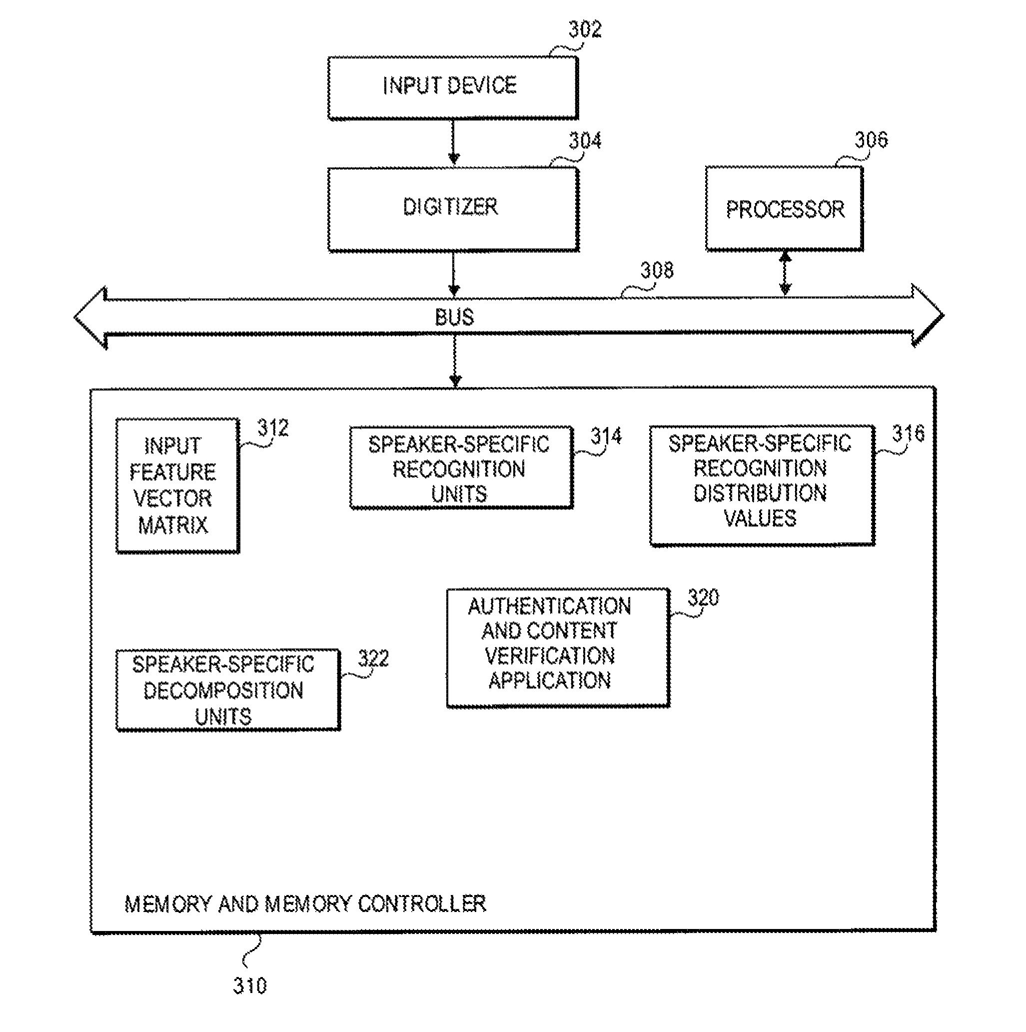 Us9218809b2 Fast Language Independent Method For User