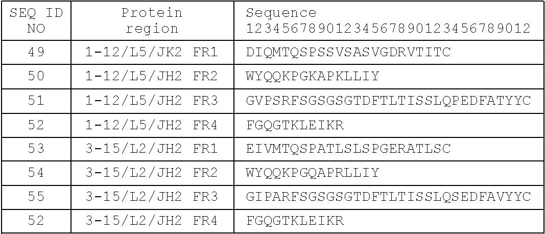 Figure US20110104174A1-20110505-C00003