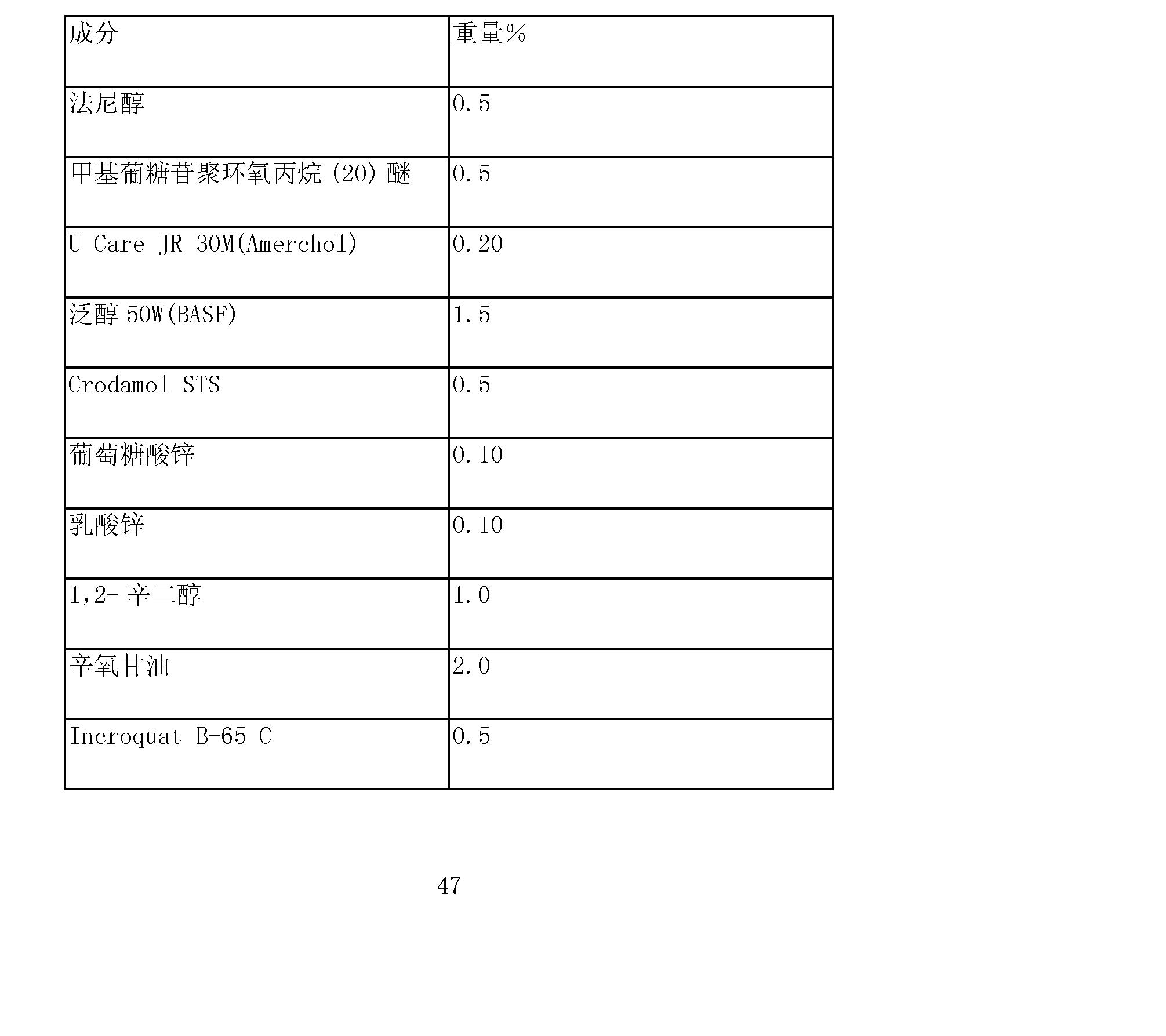 Figure CN101163455BD00472
