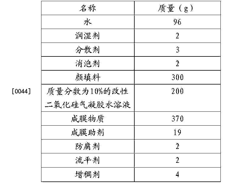 Figure CN105820690AD00091