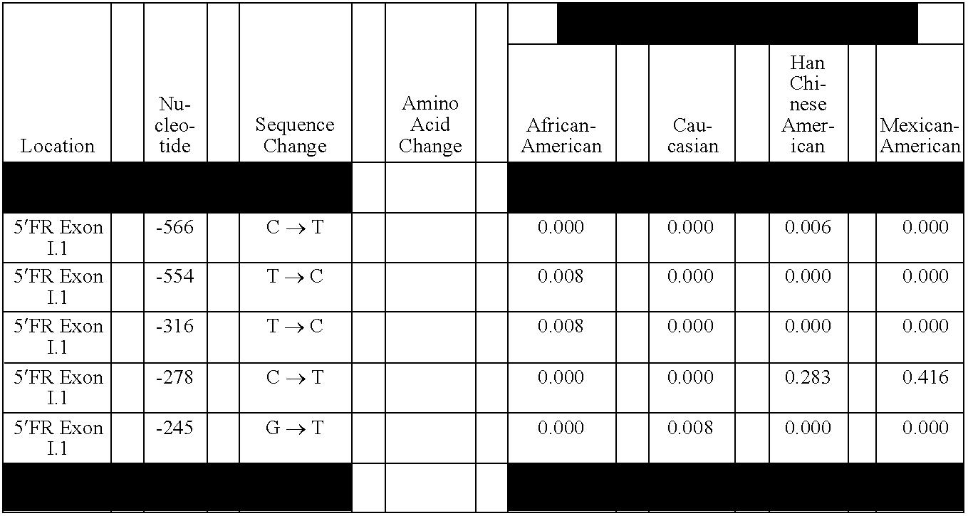 Figure US07485711-20090203-C00001