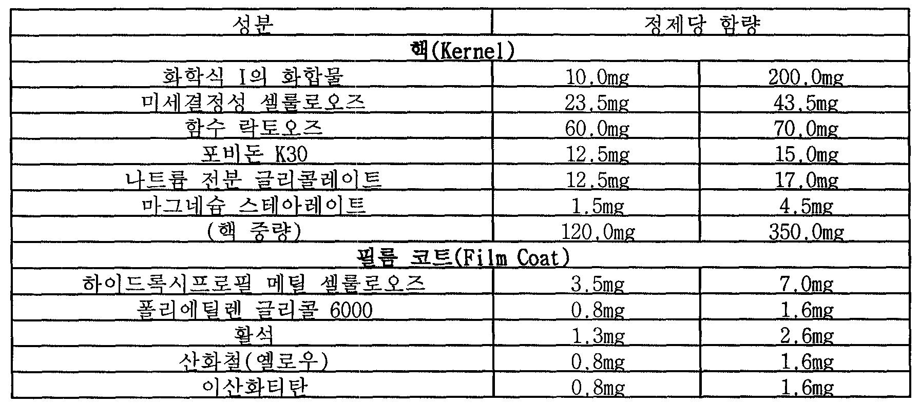 Figure 112005074421489-pct00049