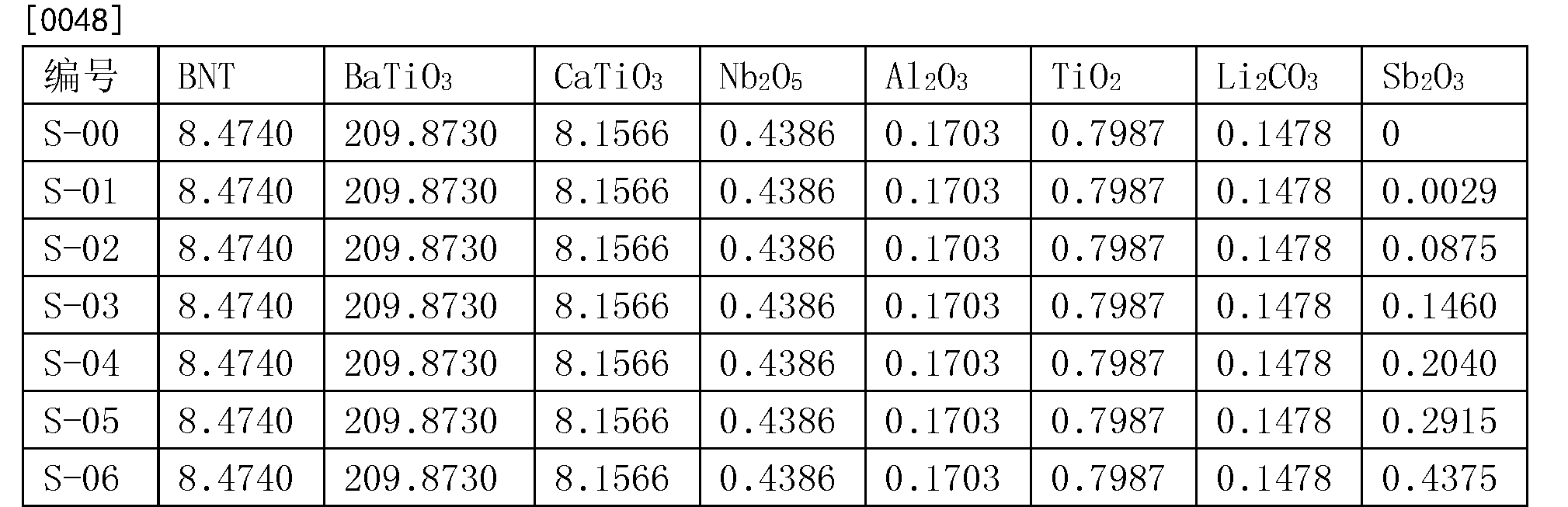 Figure CN106278250AD00073