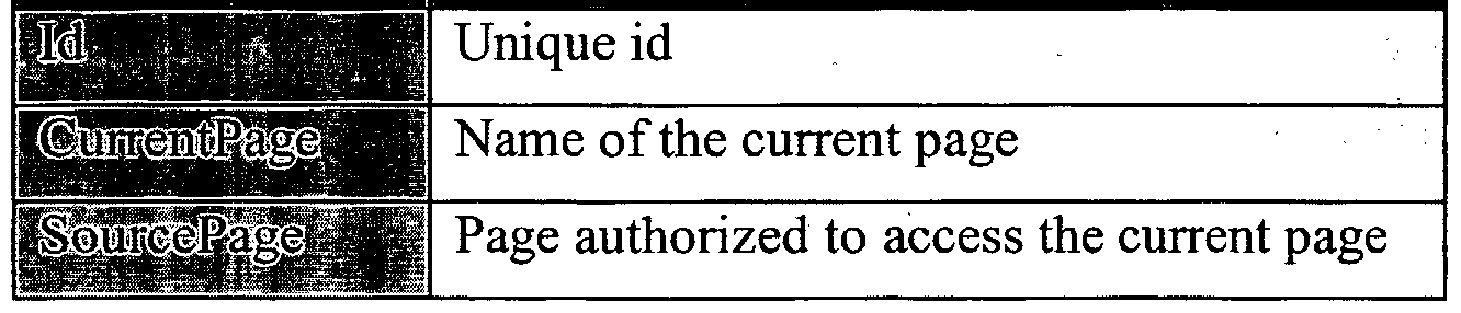 WO2001009792A2 - A system, method and article of manufacture