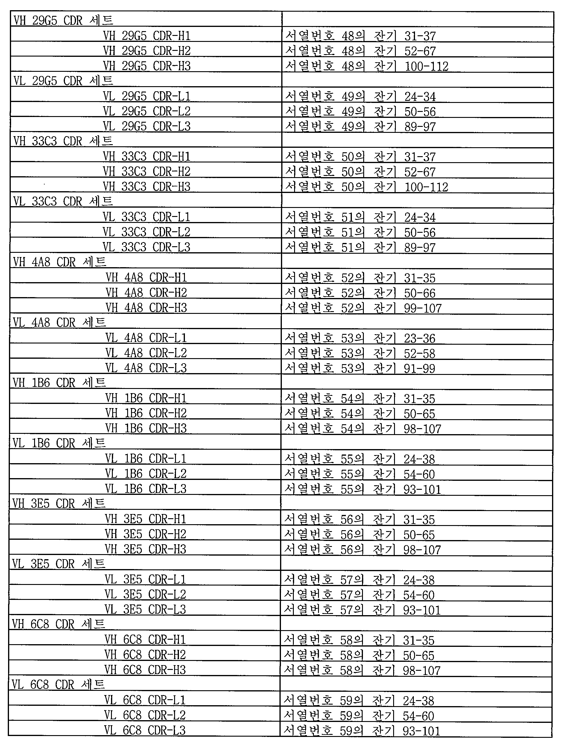 Figure 112015043114283-pat00003