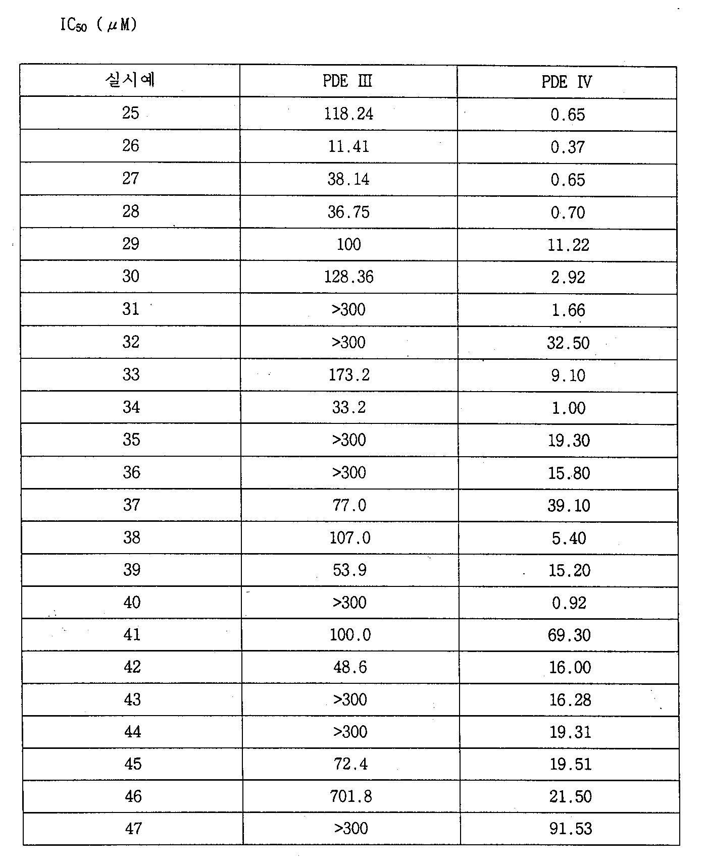Figure kpo00074
