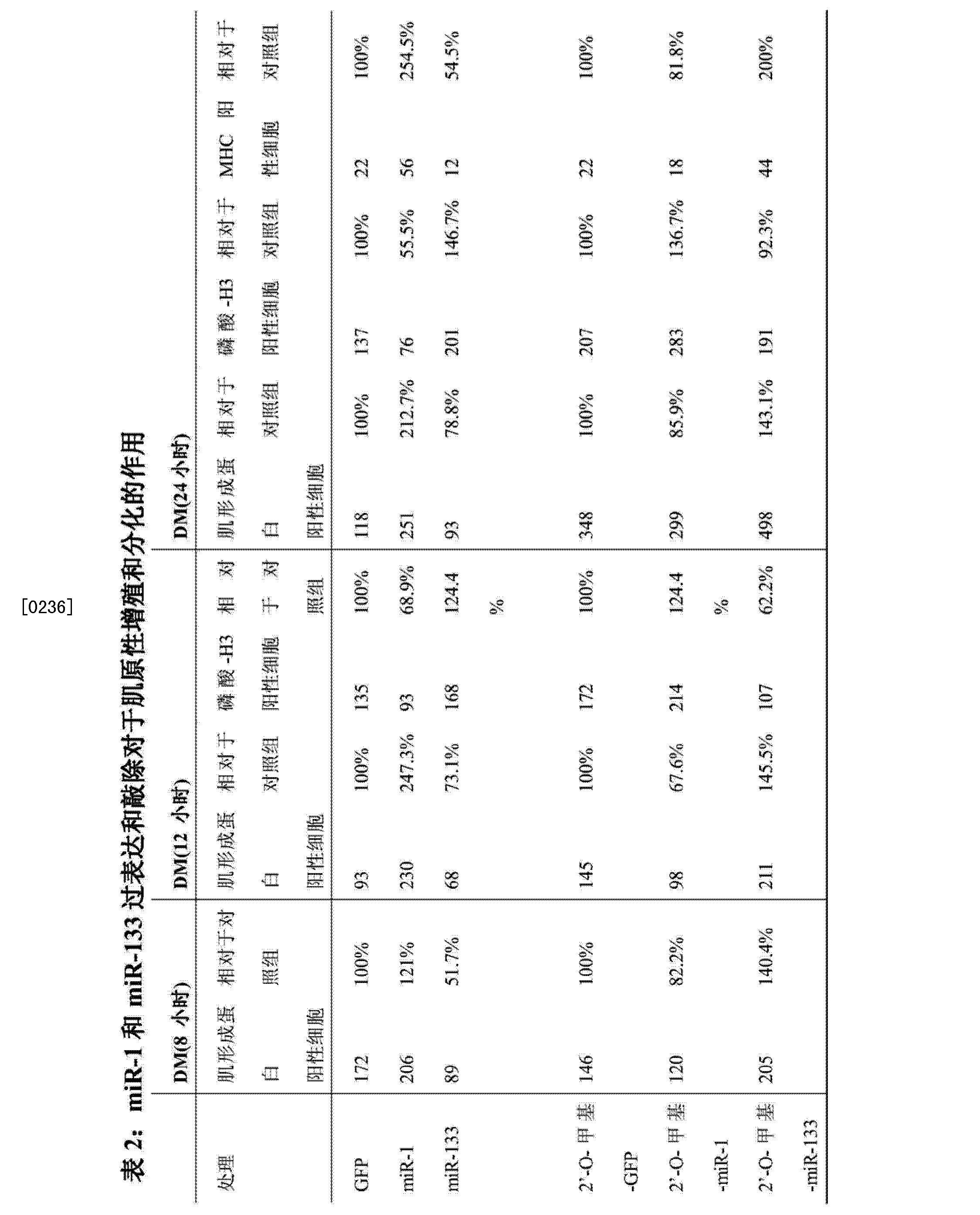 Figure CN104027818AD00331