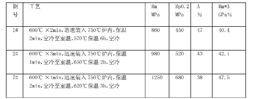 Figure CN101638749BD00102
