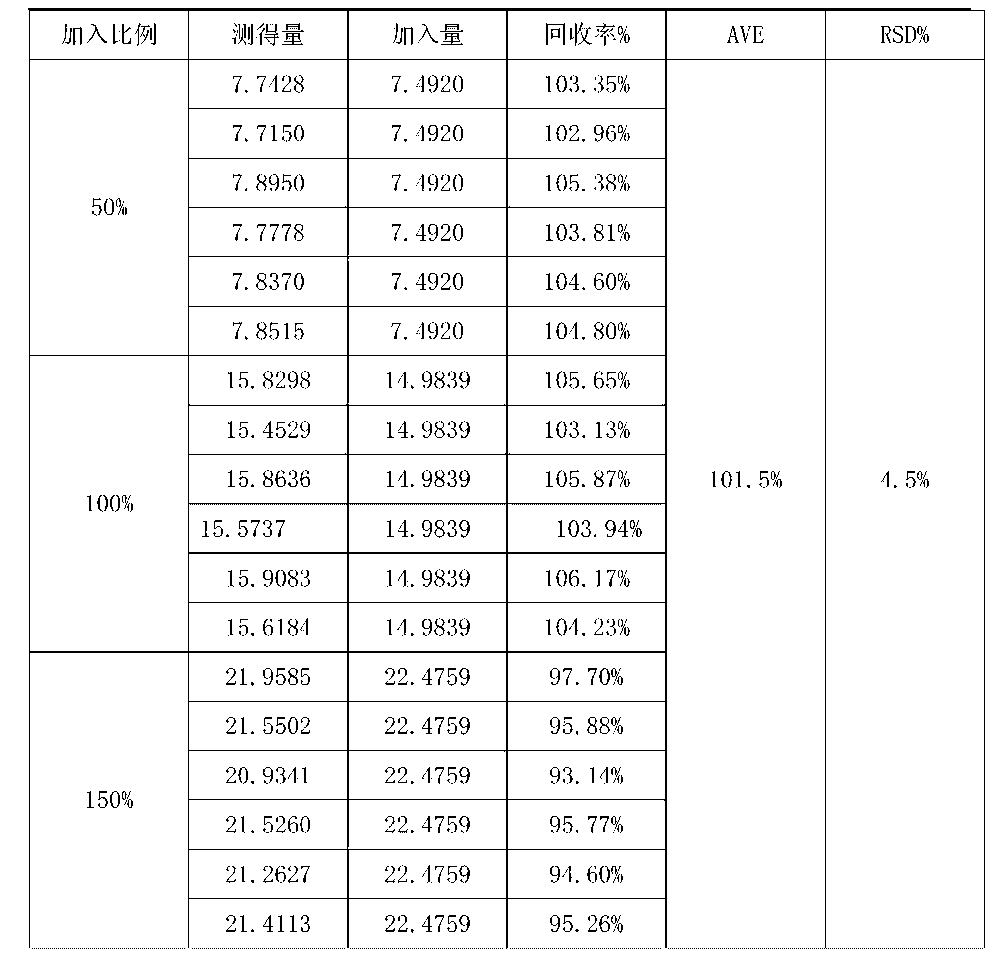 Figure CN104459004AD00201