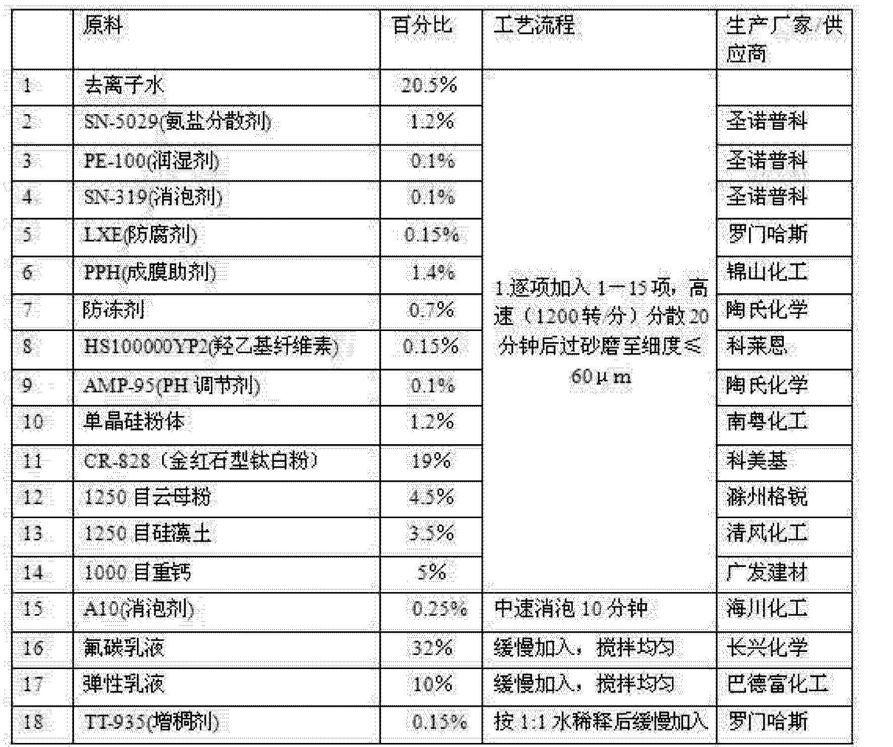 Figure CN102181208AD00131