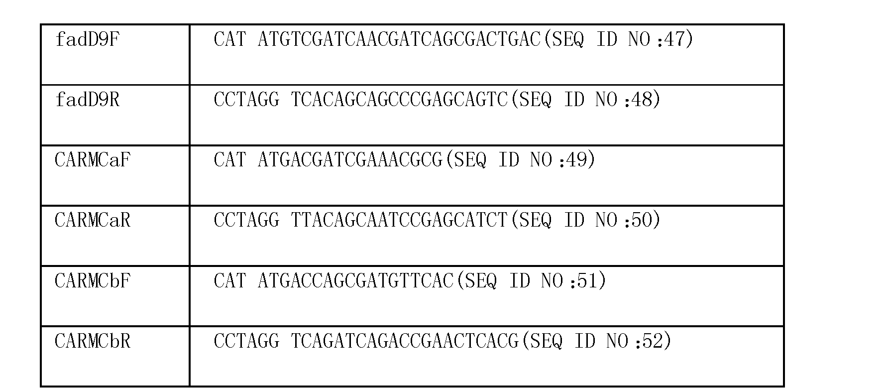 CN102325864A - Methods and compositions related to