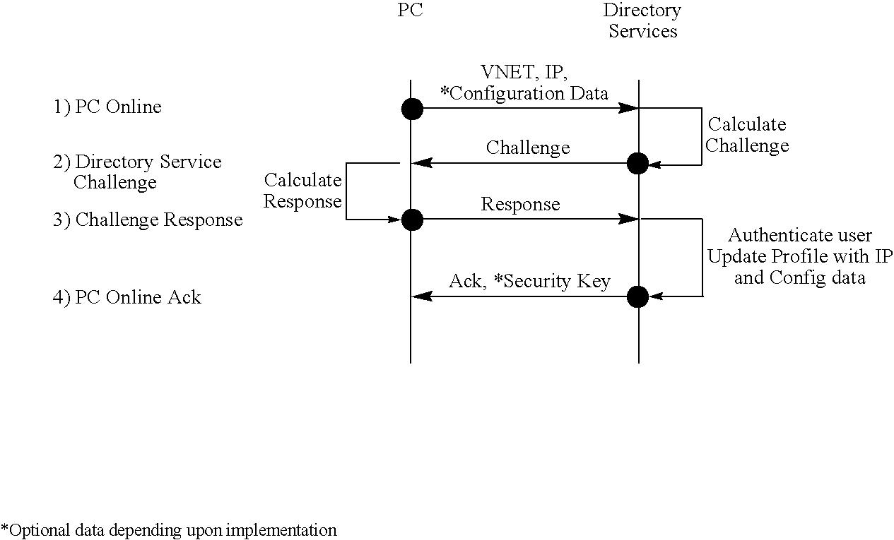 Figure US07869425-20110111-C00002