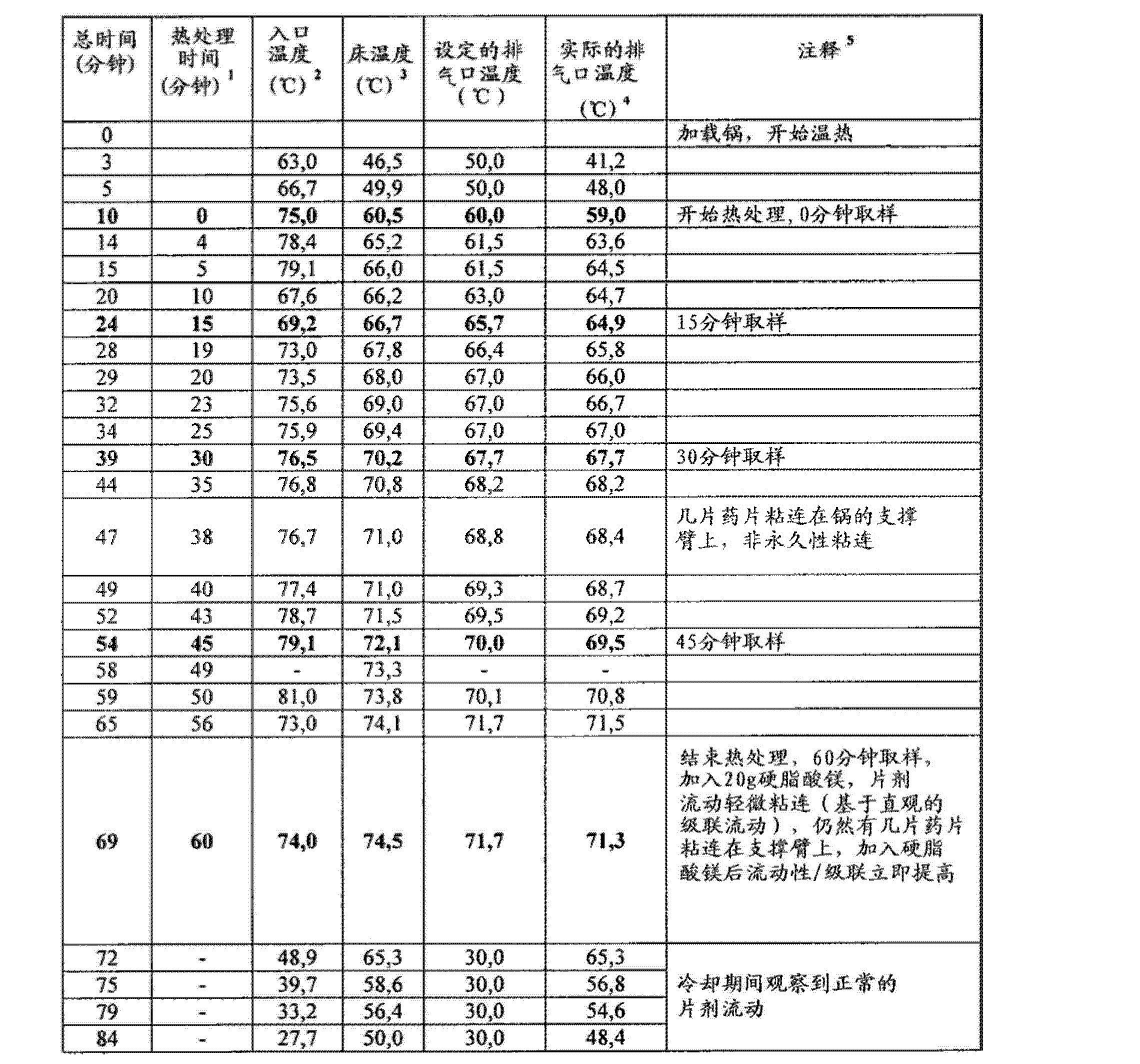 Figure CN102657630BD00991
