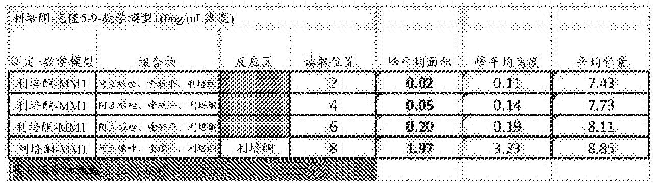 Figure CN106928369AD00223