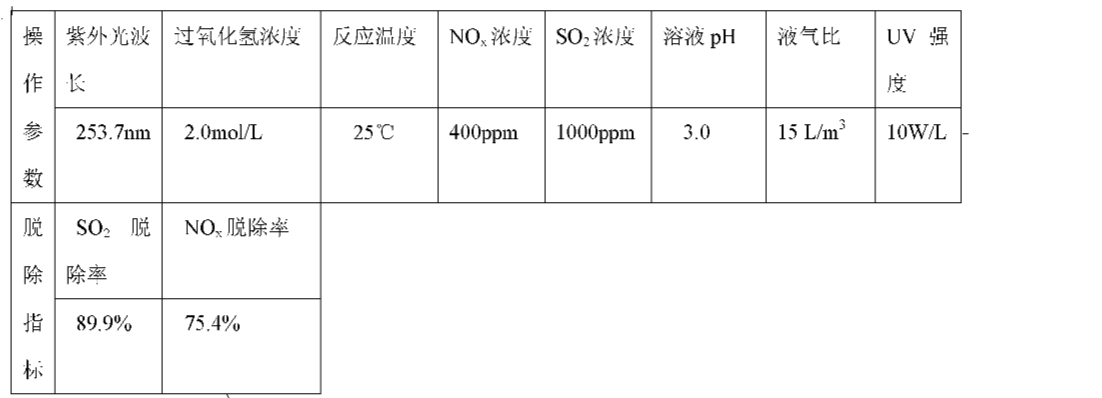 Figure CN101940871AD00142