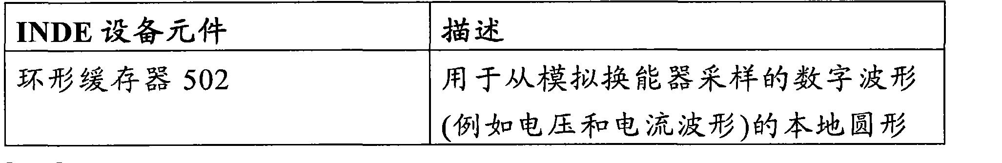 Figure CN102812334AD00221