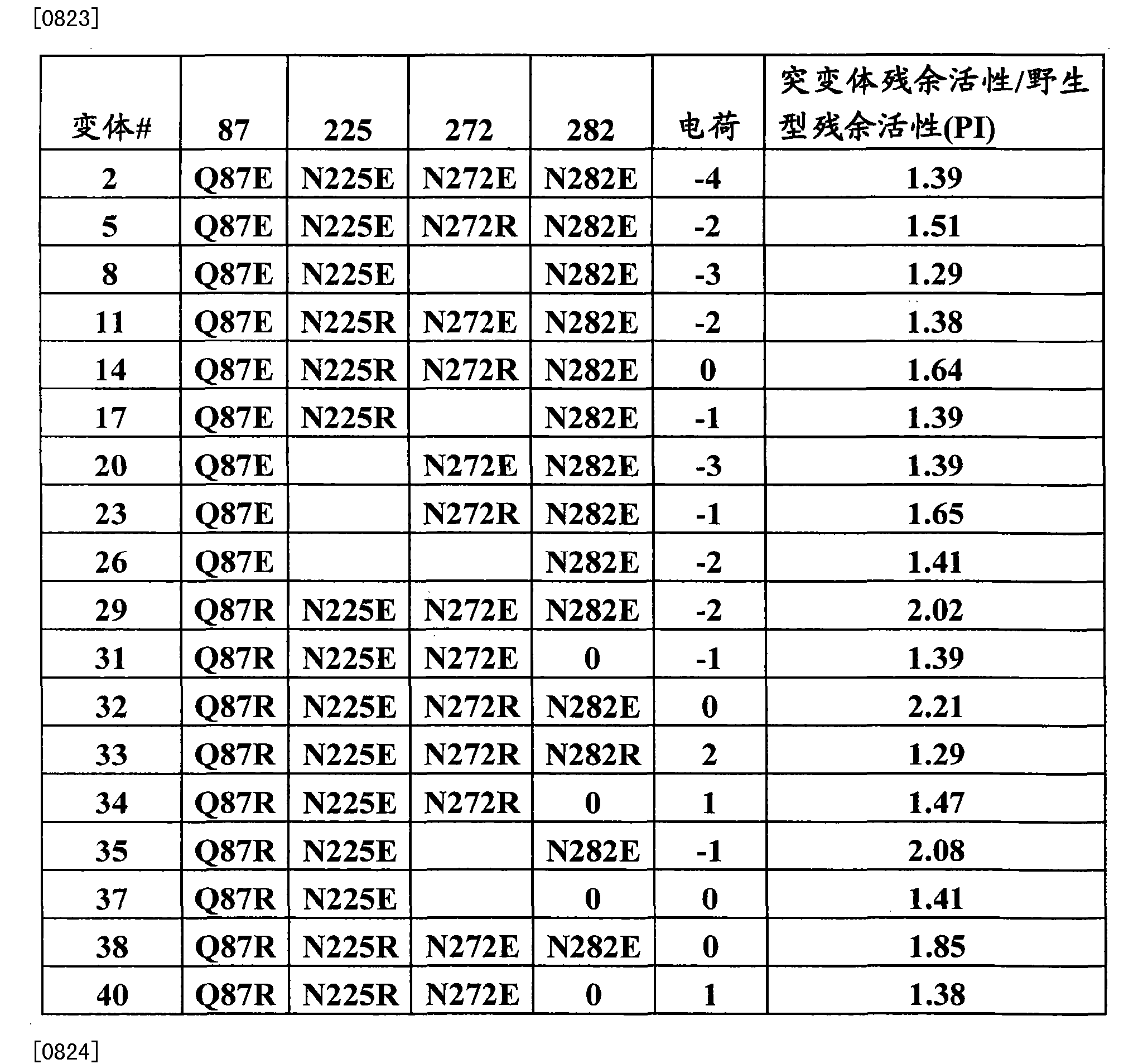 Figure CN101970634BD00681