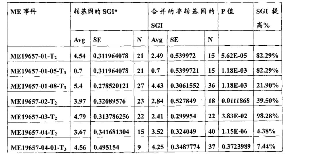 Figure CN101981191AD00471
