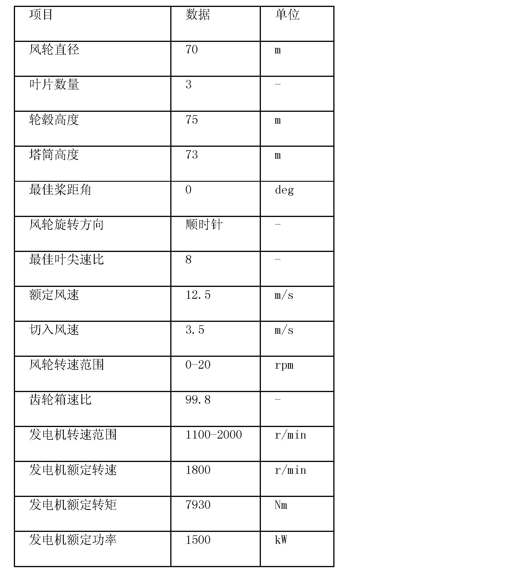 Figure CN101660489BD00071