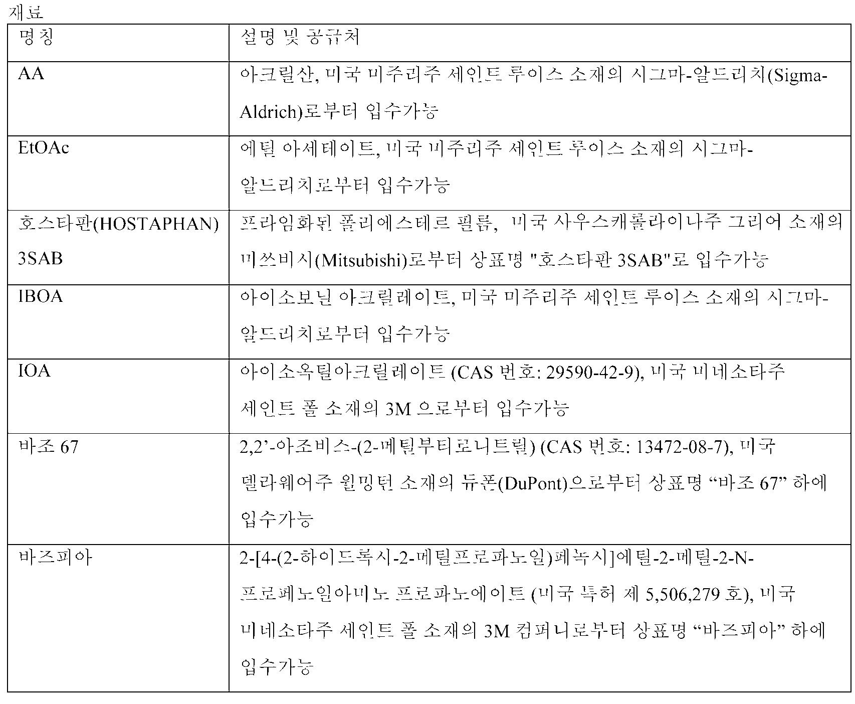 Figure 112016107468300-pct00009