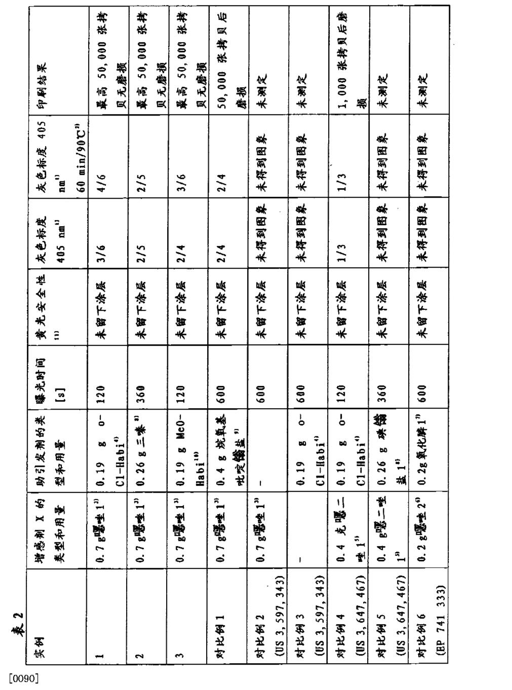 Figure CN1751270BD00141