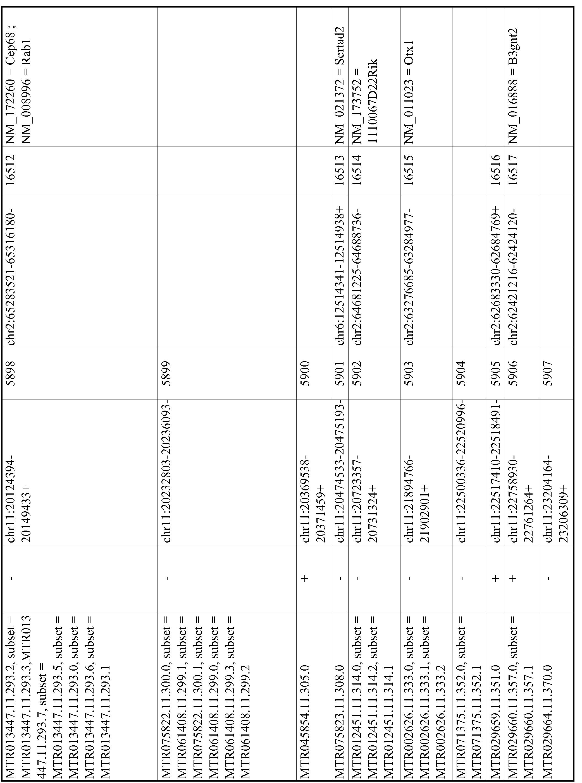 Figure imgf001064_0001