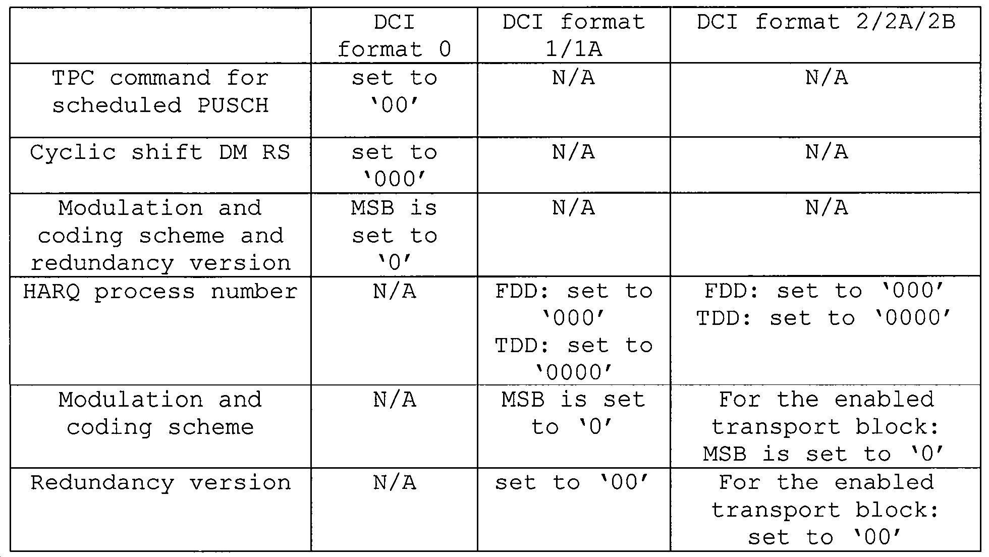 Figure 112016078160092-pct00013