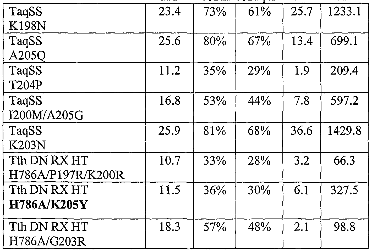 WO2001090337A2 - Detection of rna - Google Patents